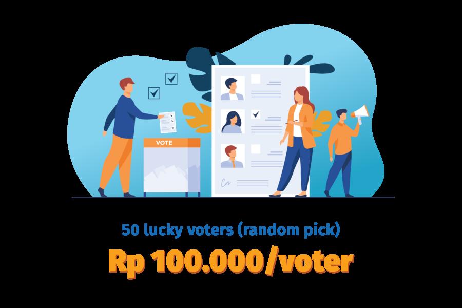 50 lucky voters (random pick) Rp 100.000/voter
